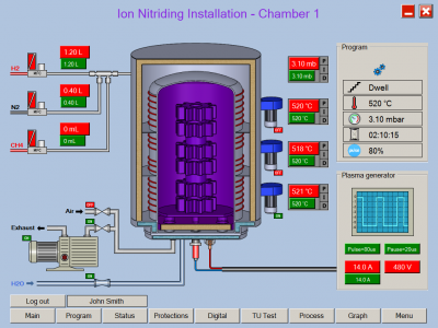 Ionitech's PC panel - Absolutely User-Friendly and Full Control of the Process.
